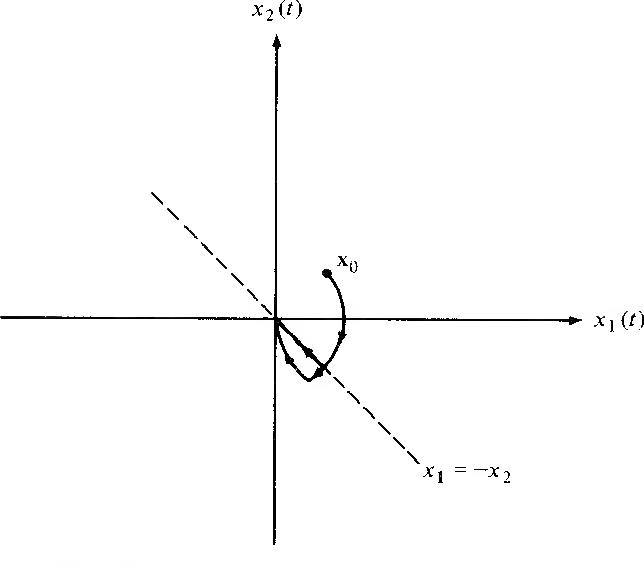 figure 5-41