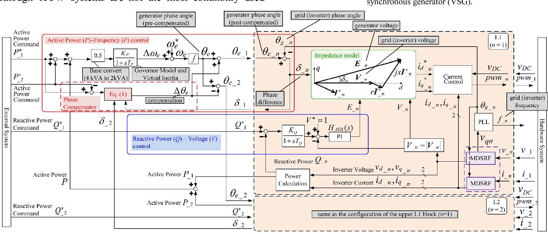 Stable Power Supply Method for Household Appliances via
