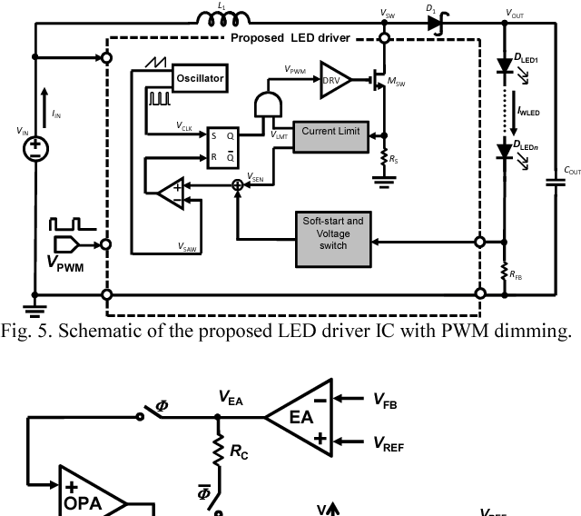 Design of fast stabilized LED driver IC with low overcurrent
