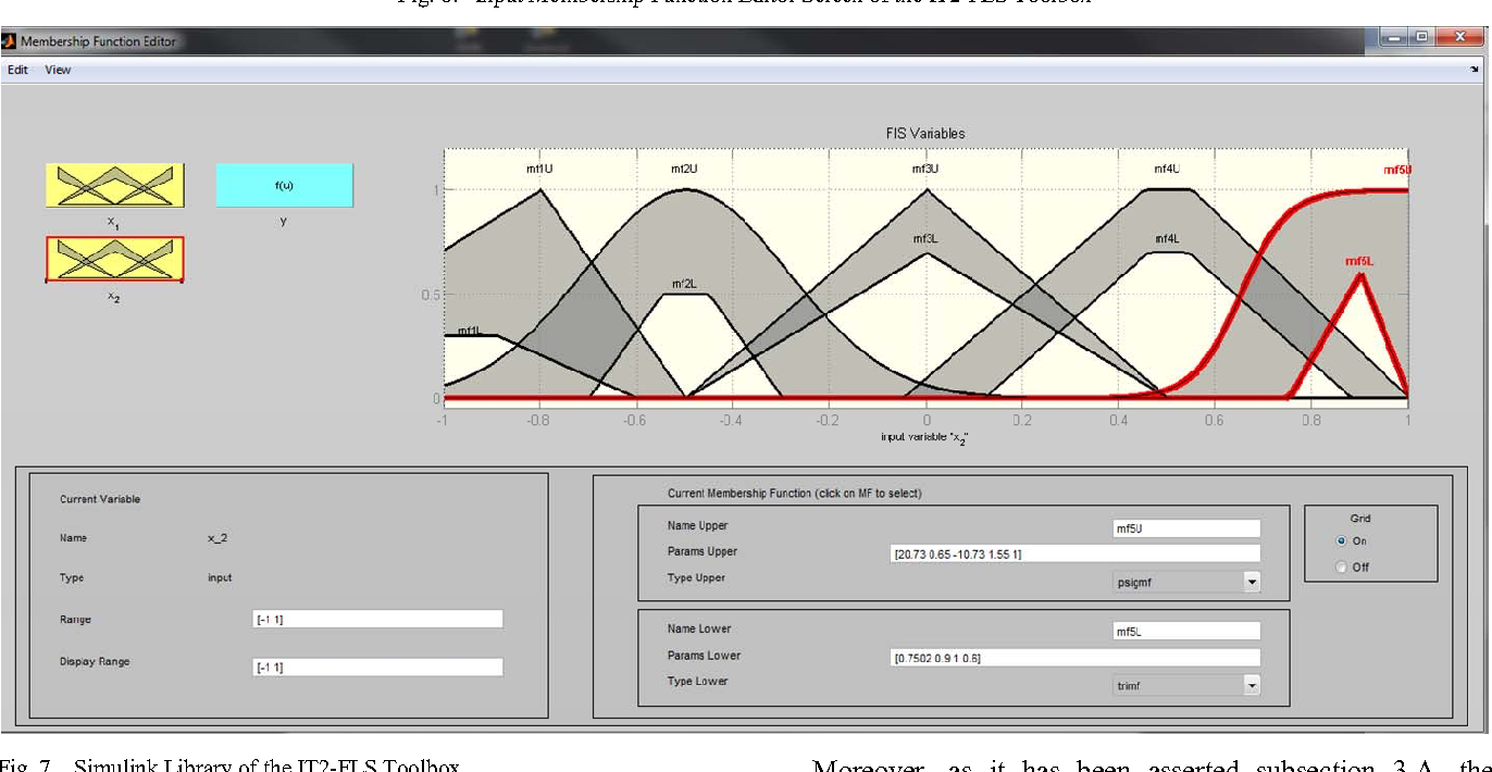 An Open Source Matlab/Simulink Toolbox for Interval Type-2