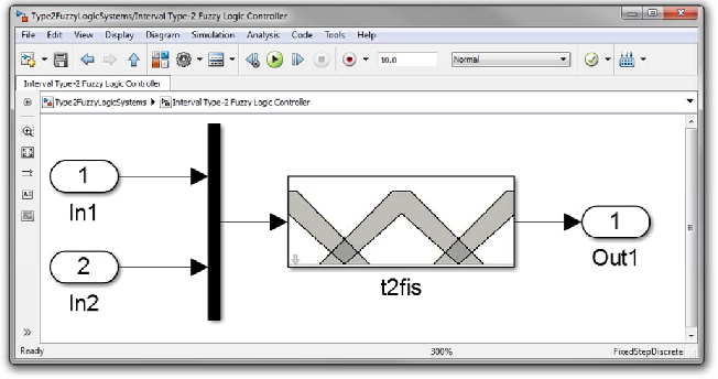 Figure 9 from An Open Source Matlab/Simulink Toolbox for