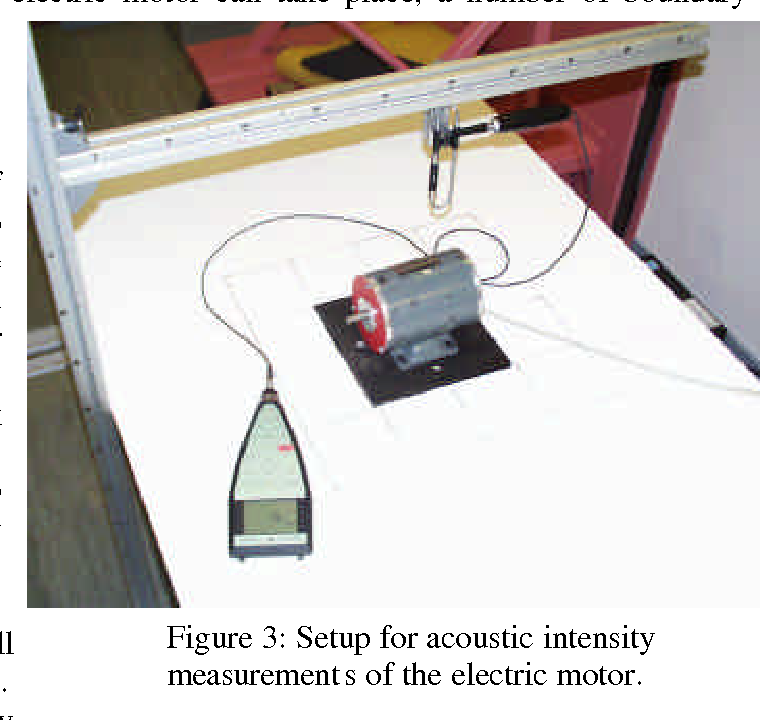 PDF] Acoustic analysis of an induction motor with viscoelastic ...