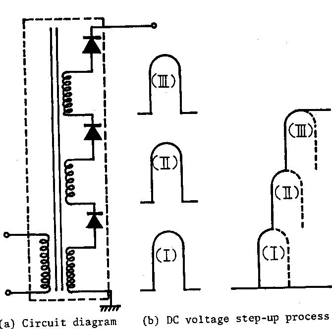 flyback transformer wiring diagram figure 4 from multi stage singular flyback transformer semantic  flyback transformer