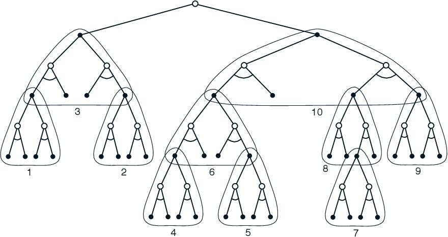 figure 8.9
