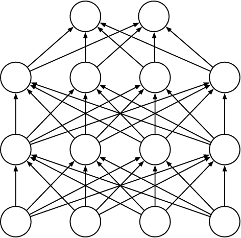 figure 9.14