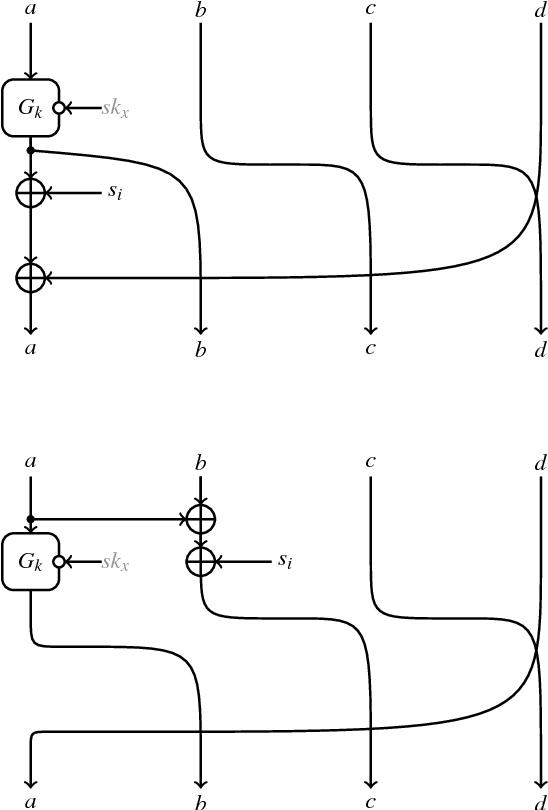 figure 9.11