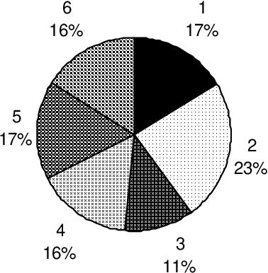 figure 4-26