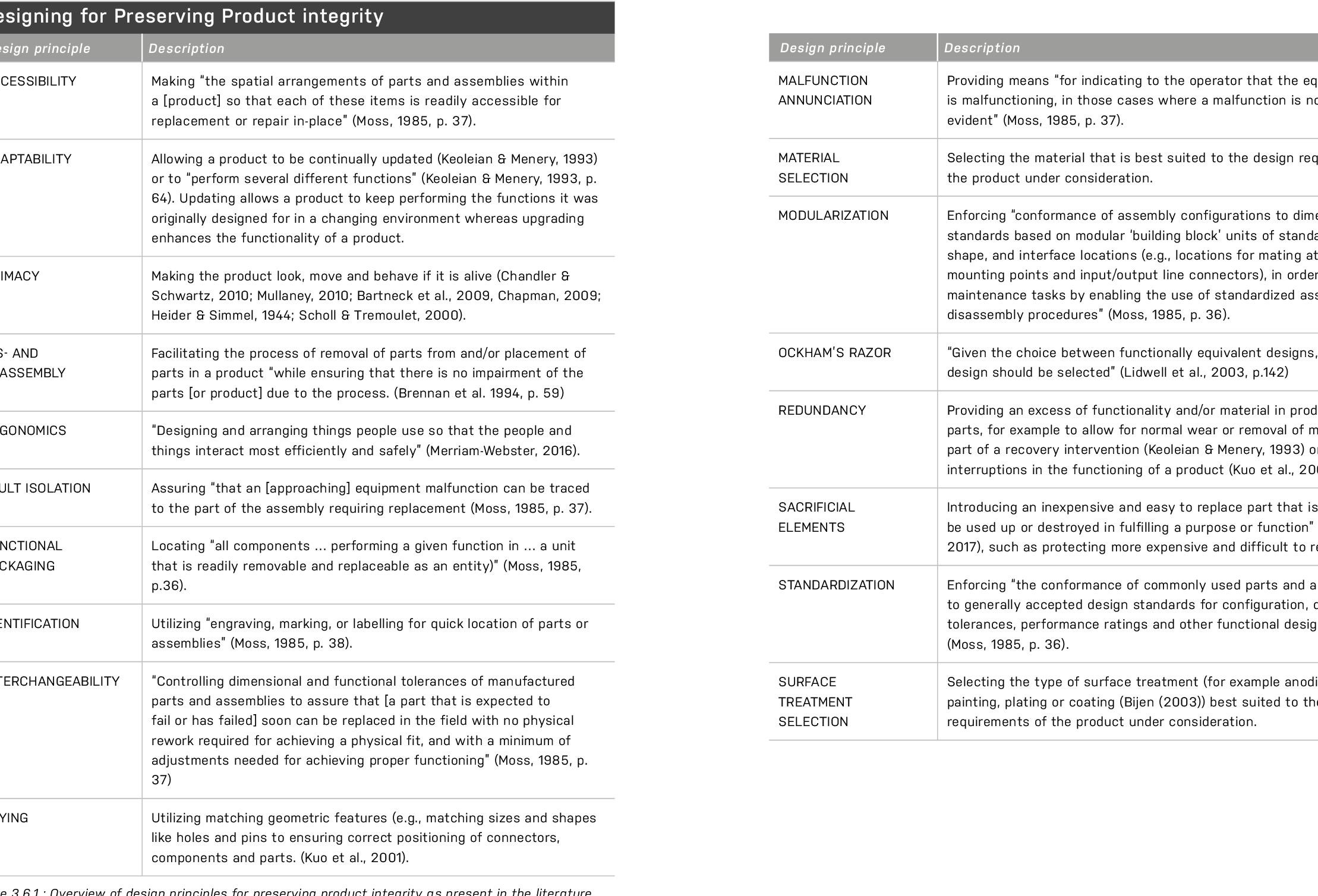 PDF] Design for Managing Obsolescence: A Design Methodology