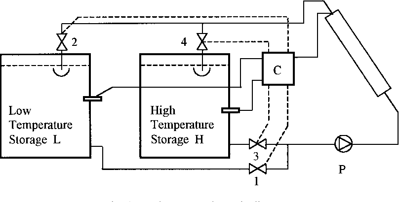 Technology development in the solar absorption air