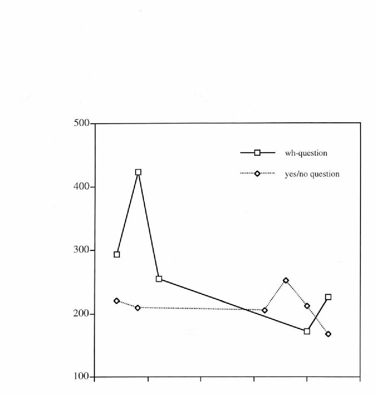 figure D.2