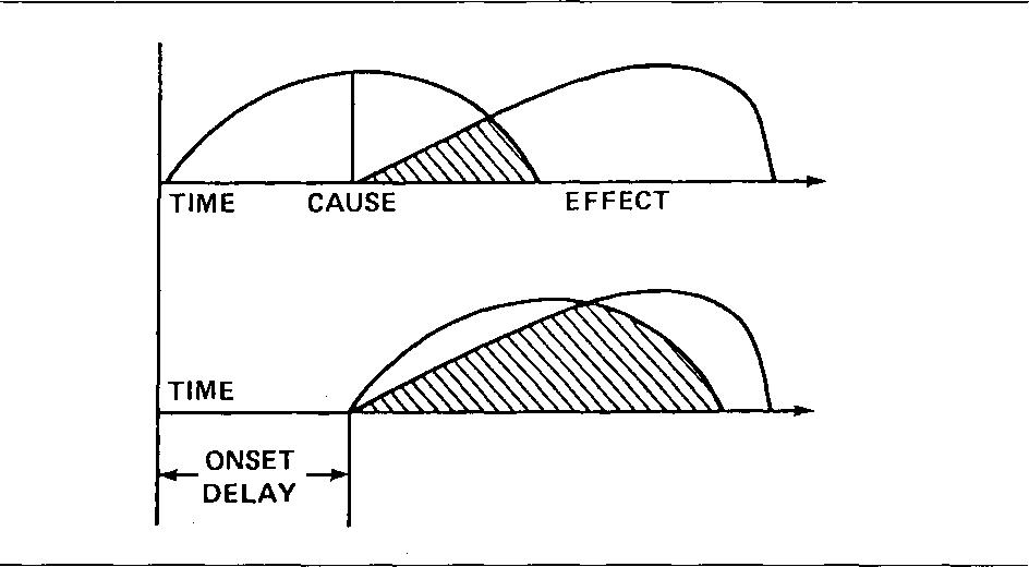 figure 17-3