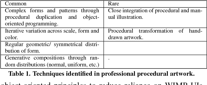 Procedural Design Semantic Scholar