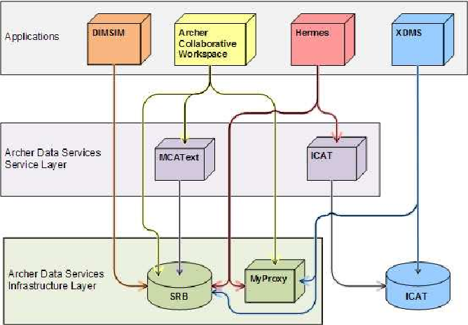 PDF] A System for Managing Data Provenance in In Silico ...