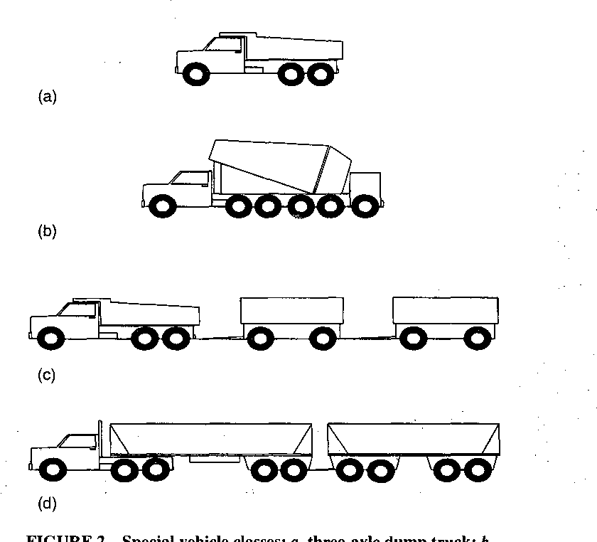 Figure 2 from DEVELOPING PASSENGER-CAR EQUIVALENTS FOR LEFT