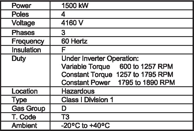 Figure 1 from API 541 Variable Speed Medium Voltage Motors
