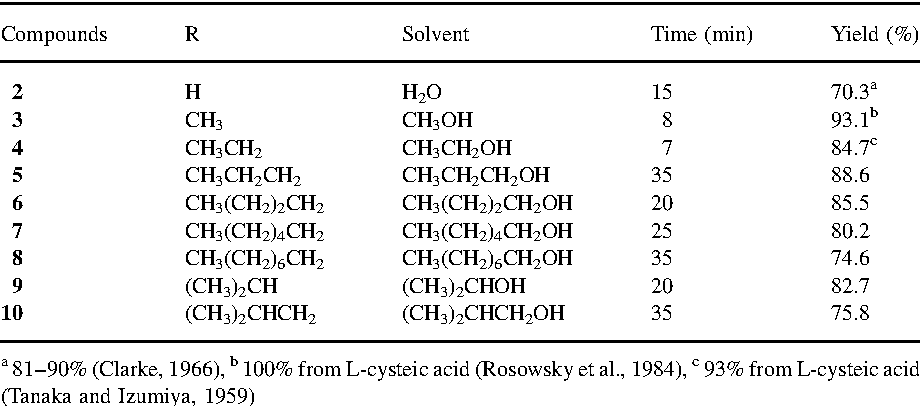 Efficient preparation of L-cysteic acid and its esters