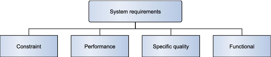 Pdf Model Based Testing With Simulink Design Verifier Semantic Scholar