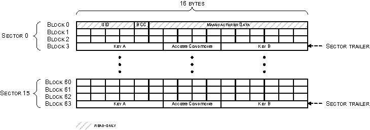 Figure 2 from Chameleon: A Versatile Emulator for
