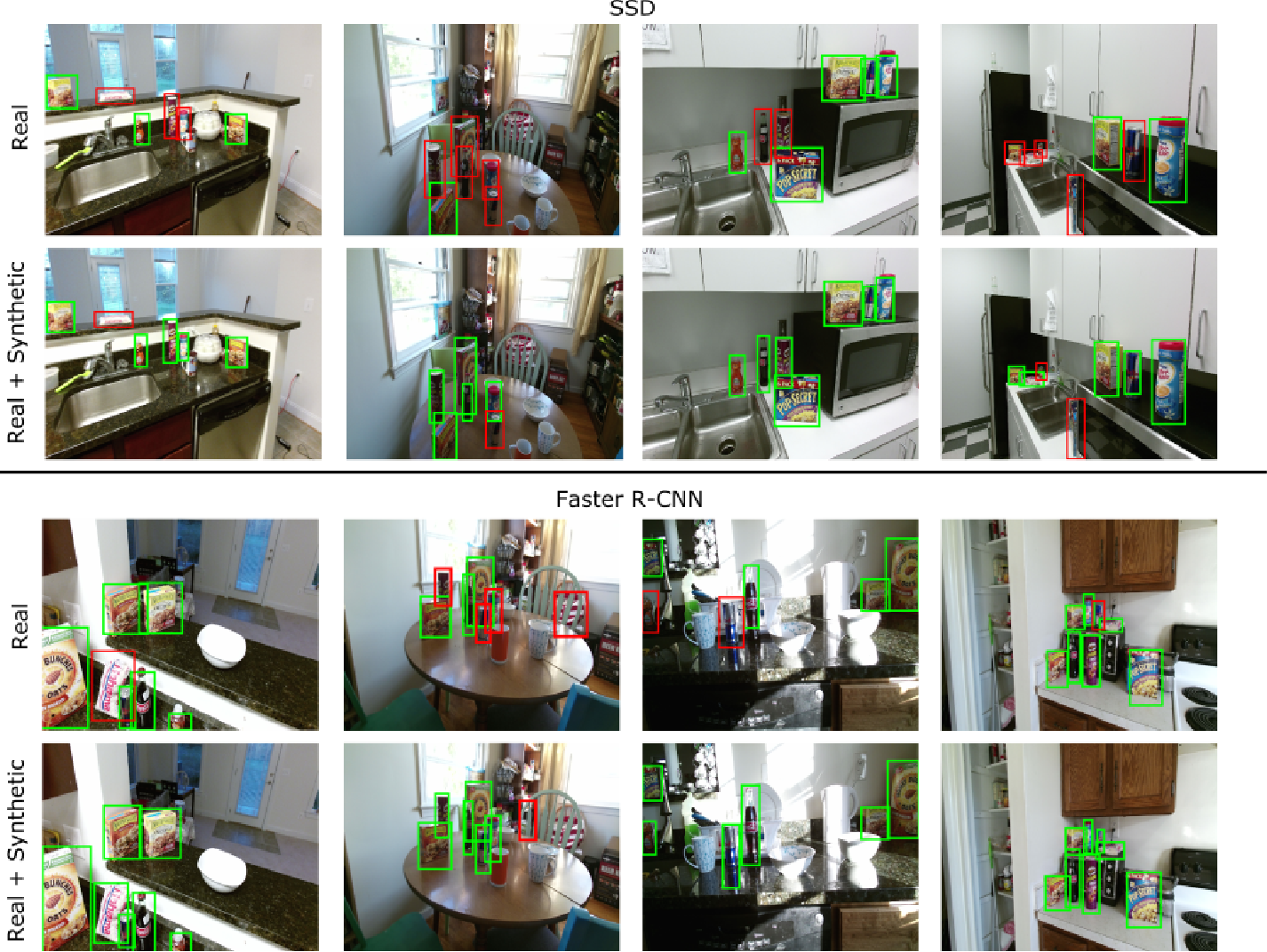 Figure 5 from Synthesizing Training Data for Object