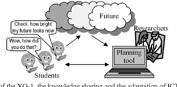 PDF] Life Planning by Digital Storytelling in a Primary