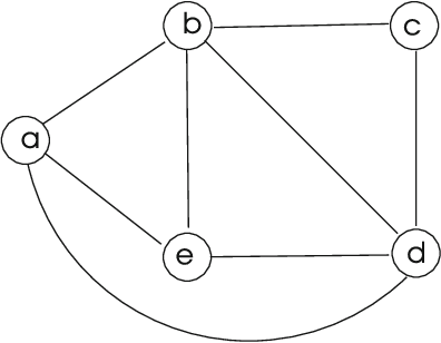 Guide to Graph Algorithms - Semantic Scholar