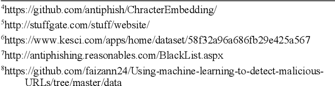 URL2Vec: URL Modeling with Character Embeddings for Fast and