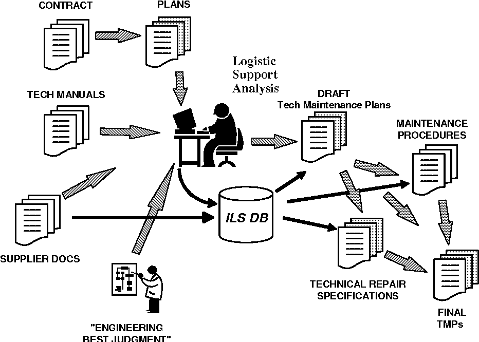 PDF] Document-based Knowledge Management in Global Engineering and ...