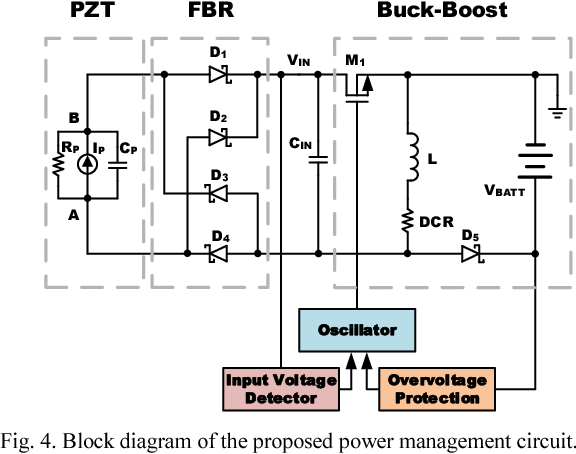 Energy Harvesting Circuit for Road Speed Bumps Using a