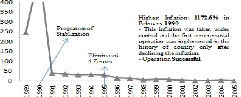 The pragmatism of the economic landscape 6-Figure3-1