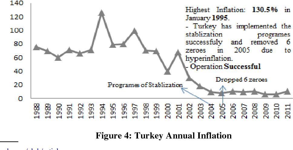 The pragmatism of the economic landscape 7-Figure4-1