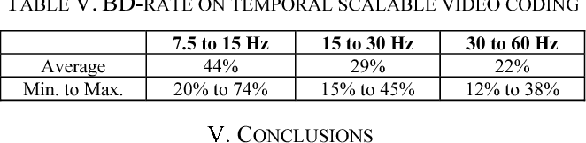 A Study on the Required Video Bit-rate for 8K 120-Hz HEVC/H