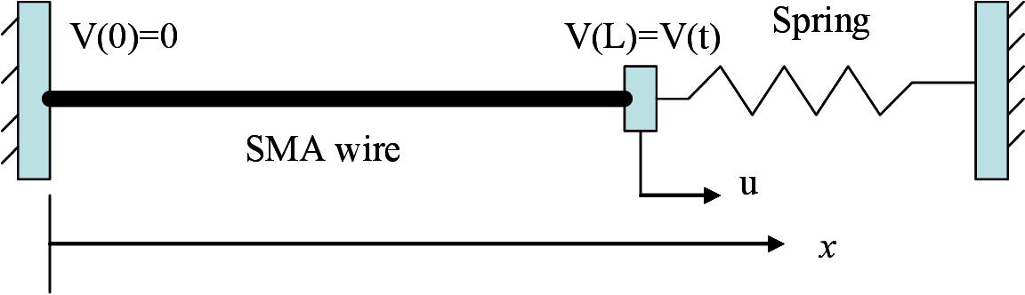 figure 3.39
