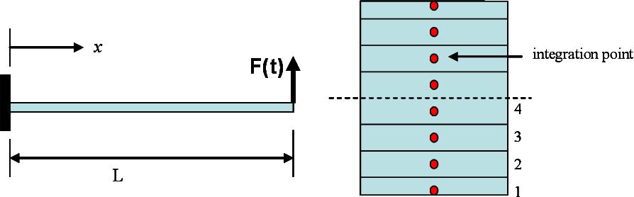 figure 3.77