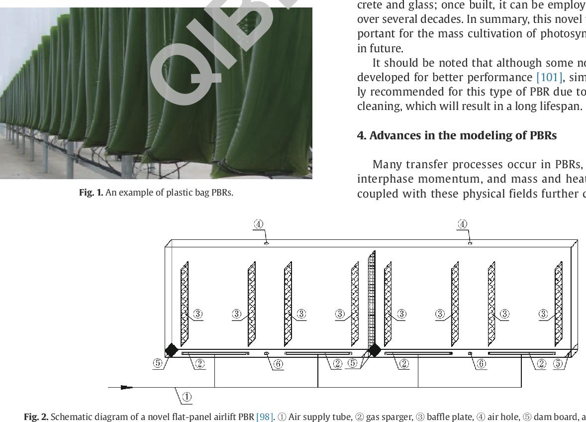 Pdf Design Of Photobioreactors For Mass Cultivation Of Photosynthetic Organisms Semantic Scholar