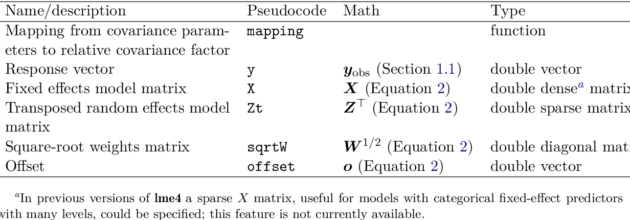 PDF] Fitting Linear Mixed-Effects Models using lme4