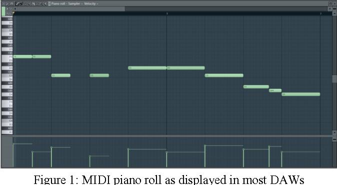 PDF] MIDI MATRIX TRANSCRIPTION USING CEPSTRAL AND