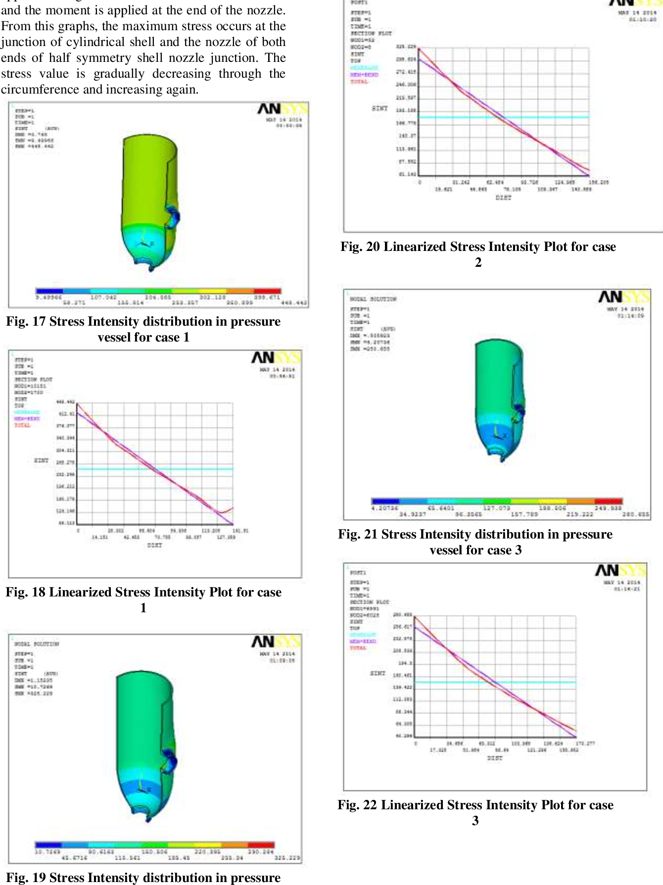 International Journal Of Engineering Sciences Research Technology Design Investigation Into The Stress At The Base Of A Nozzle Of A Pressure Vessel Semantic Scholar