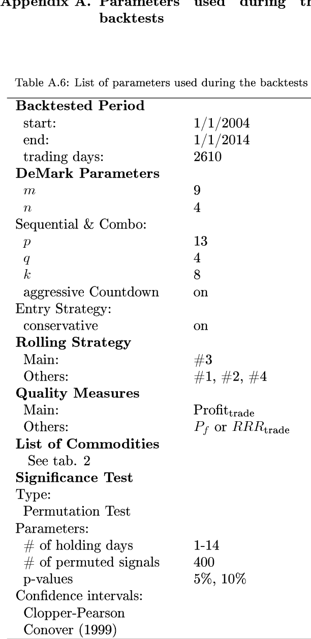 Table A 6 from Statistical Testing of DeMark Technical