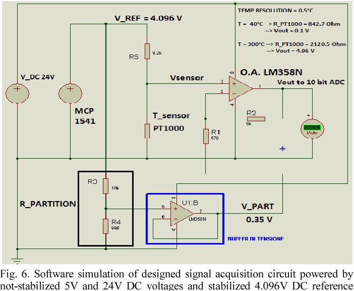 Monitoring system of thermo-solar plant based on touch