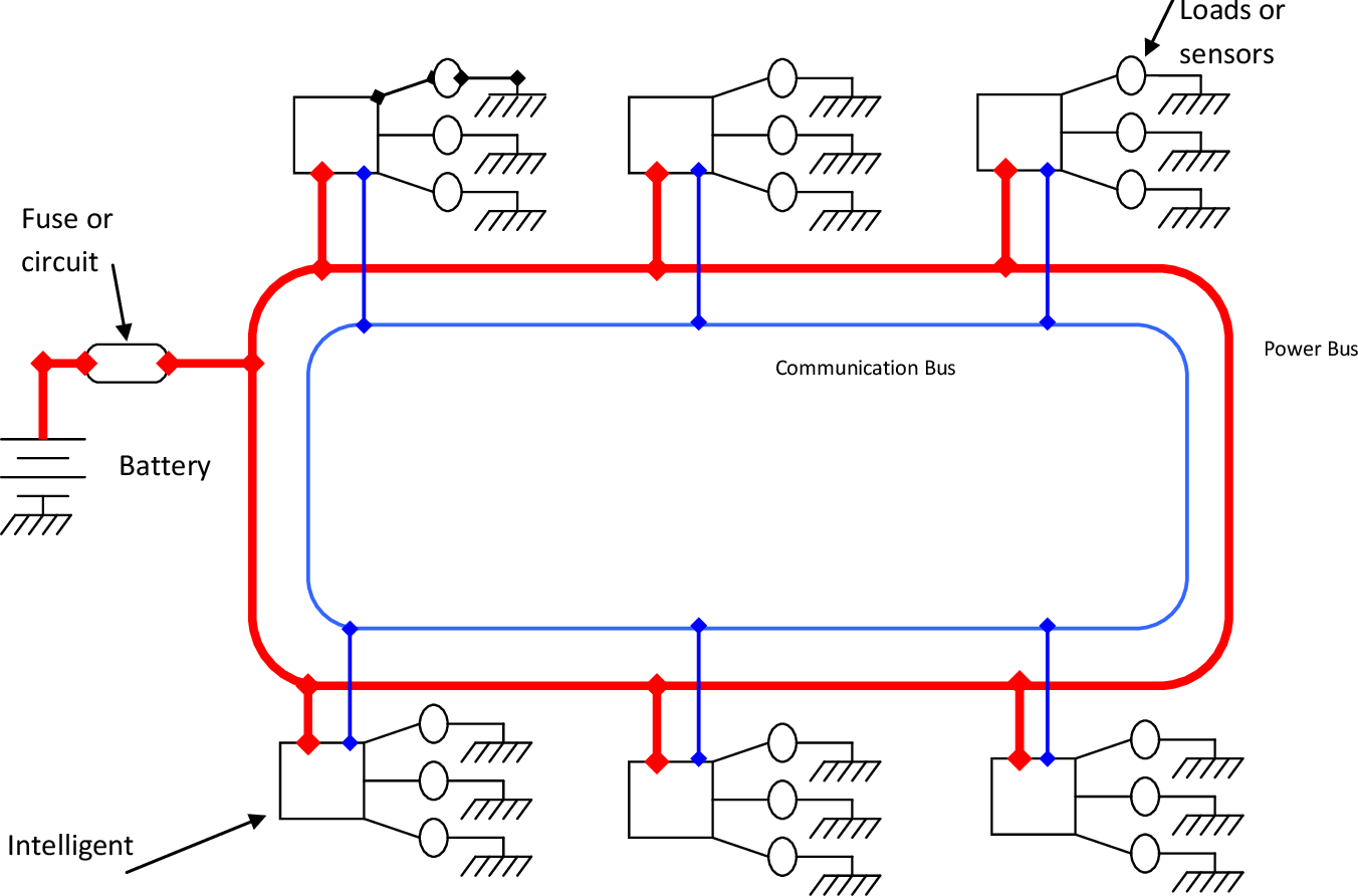 Figure 1 from System Level Reliability Issues and Their ... on