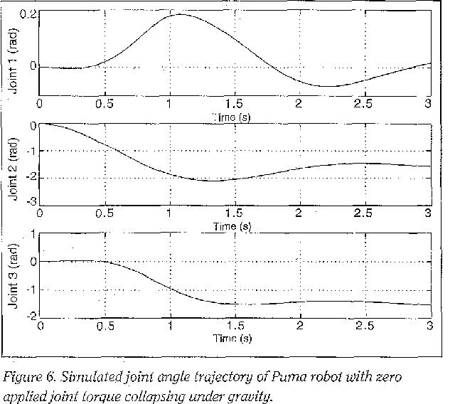 PDF] A robotics toolbox for MATLAB - Semantic Scholar