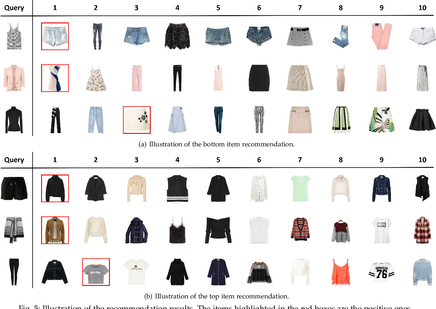 Pdf Explainable Outfit Recommendation With Joint Outfit Matching And Comment Generation Semantic Scholar