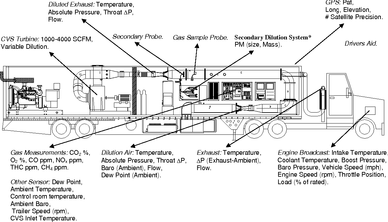 Probe Exhaust Diagram Category Exhaust Diagram Description Exhaust