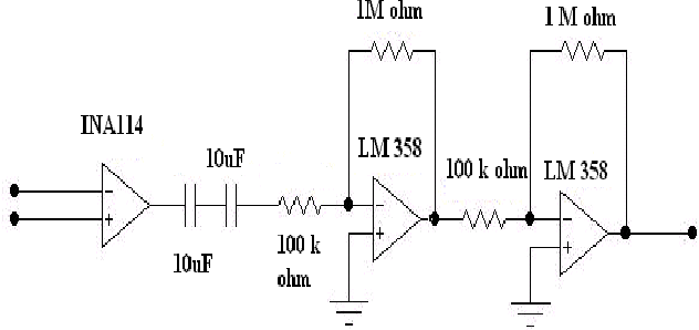 Figure 1 from Wireless Transmission of Real Time