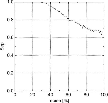 Hasse Diagram Technique And Monte Carlo Simulations Semantic Scholar