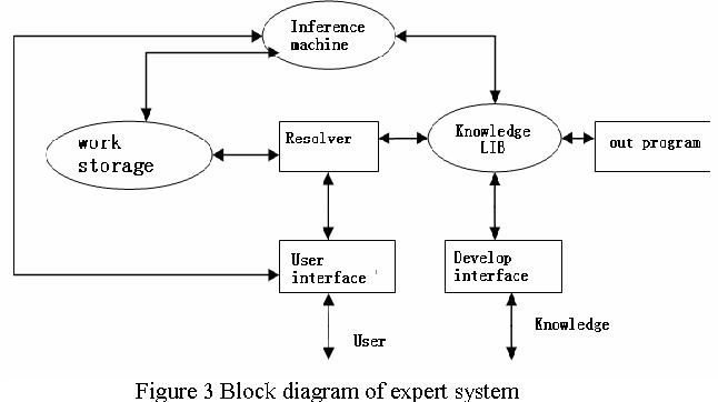 Figure 3 from LED lighting control system in tunnel based on intelligent  illumination curve   Semantic ScholarSemantic Scholar