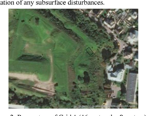 Holocaust Archaeology: Using Ground Penetrating Radar to