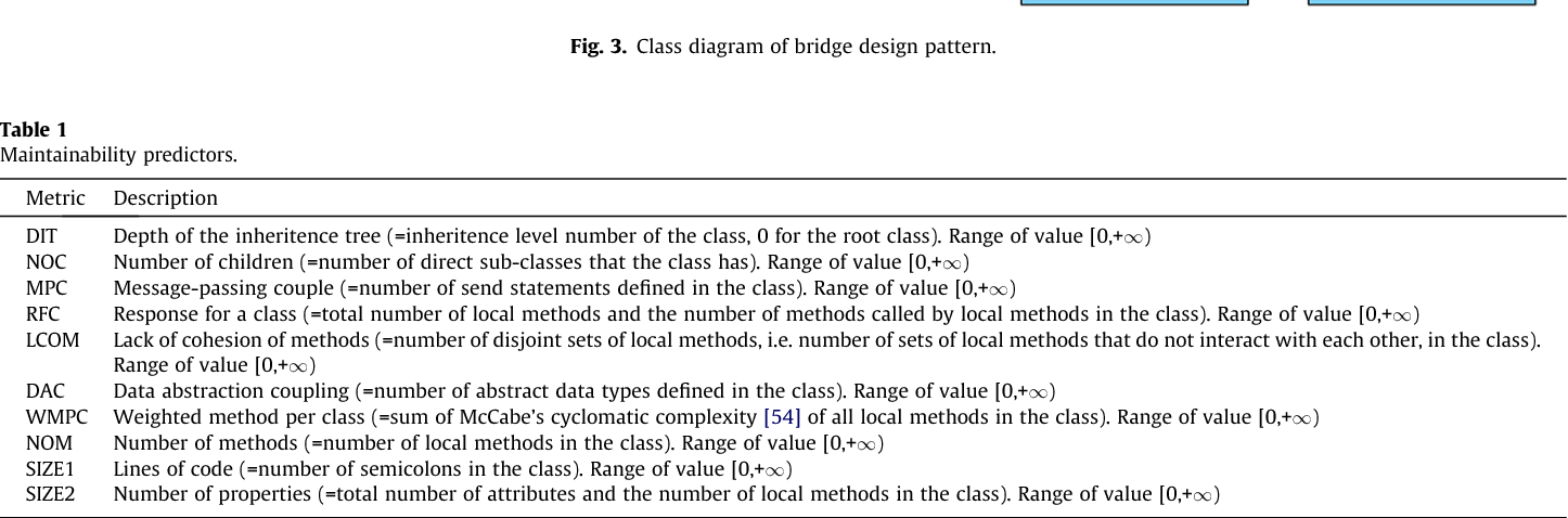 Pdf A Methodology To Assess The Impact Of Design Patterns On Software Quality Semantic Scholar