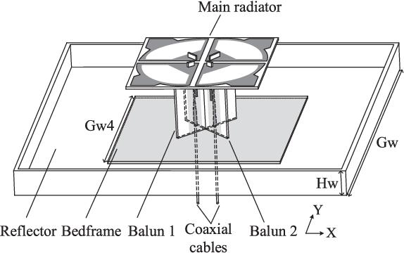 Figure 1 from A Broadband Dual-Polarized Base Station