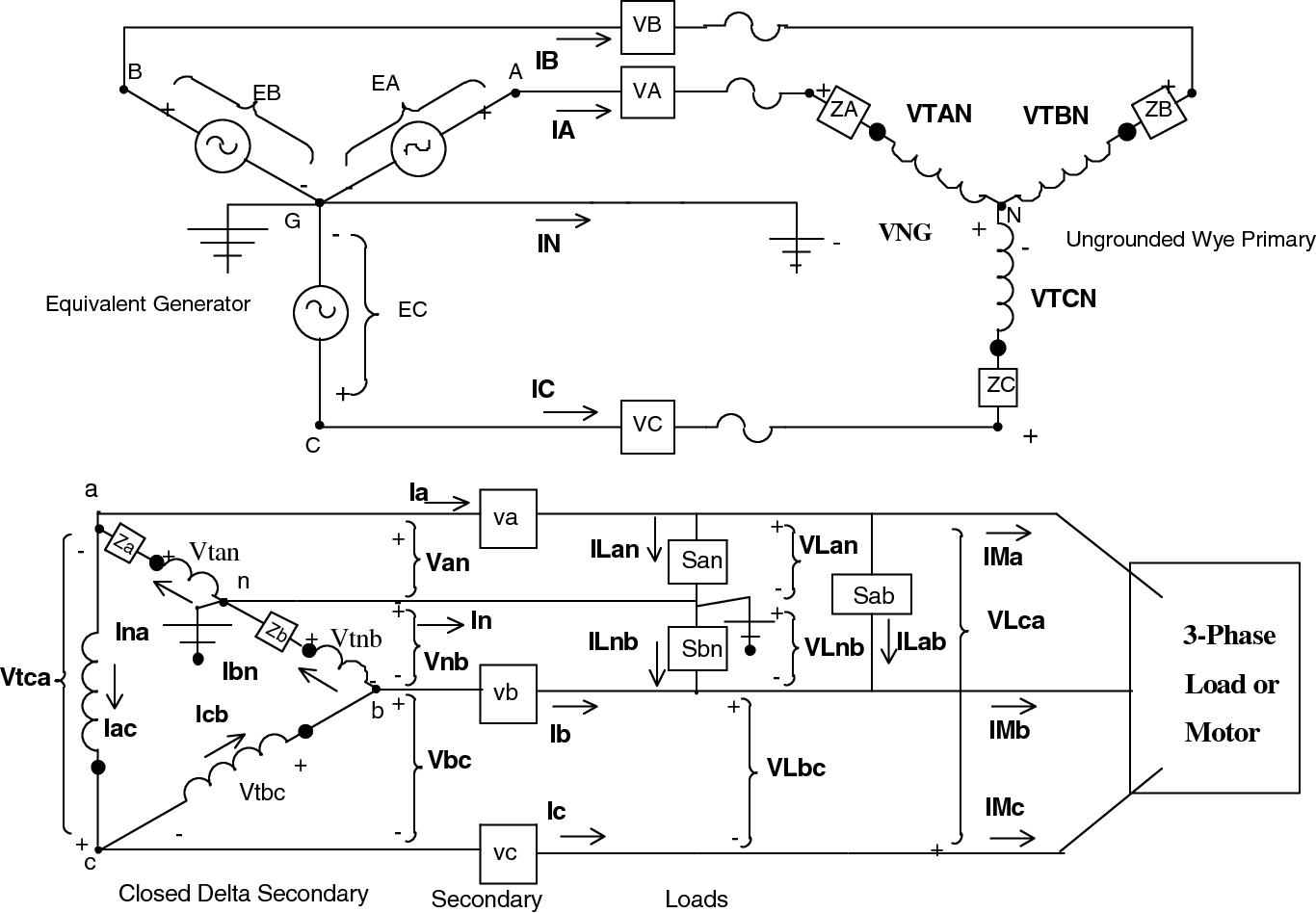Three Phase Transformers Circuits Diagram